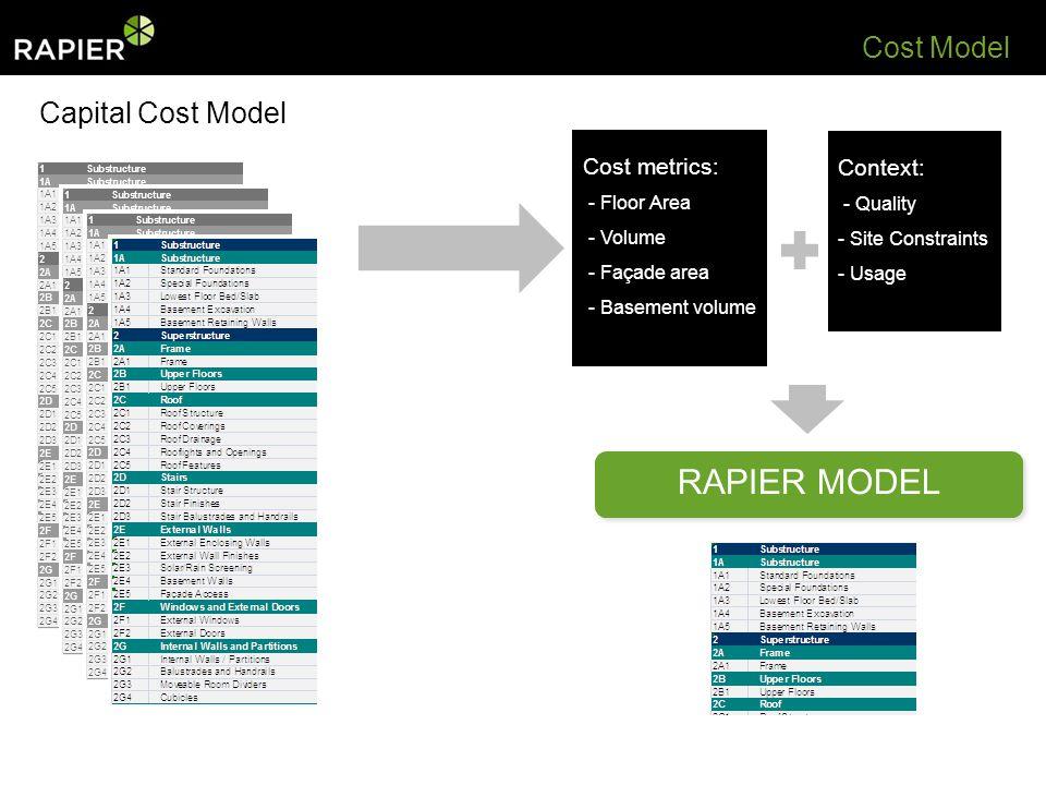 Capital Cost Model Cost Model Cost metrics: - Floor Area - Volume - Façade area - Basement volume Context: - Quality - Site Constraints - Usage RAPIER MODEL