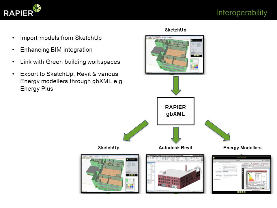 Import models from SketchUp Enhancing BIM integration Link with Green building workspaces Export to SketchUp, Revit & various Energy modellers through gbXML e.g.