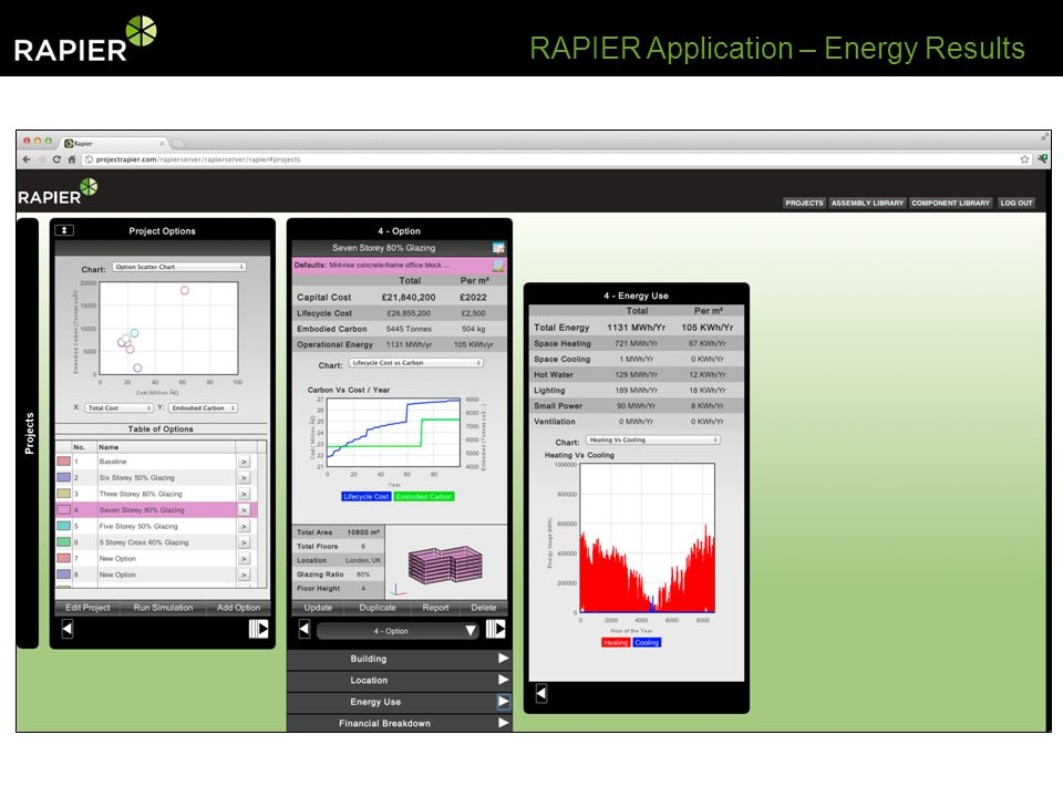 RAPIER Application – Energy Results