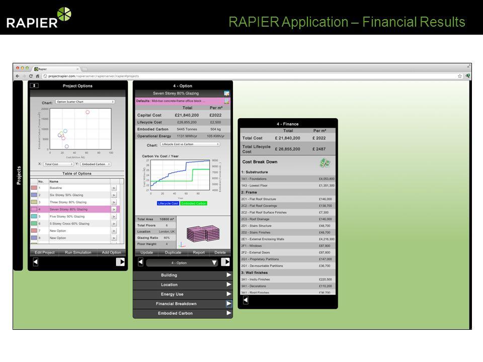 RAPIER Application – Financial Results