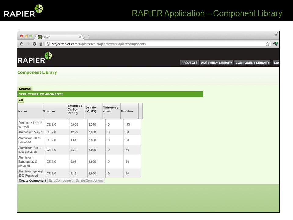 RAPIER Application – Component Library