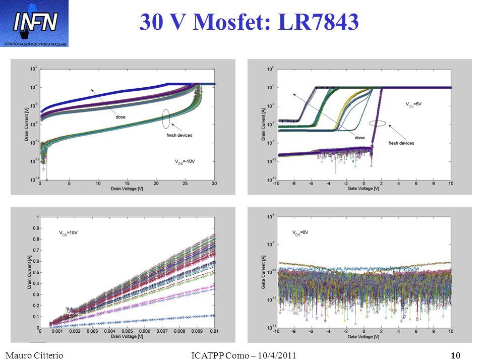Mauro CitterioICATPP Como – 10/4/201110 30 V Mosfet: LR7843