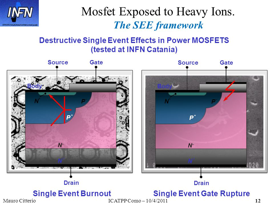 Mauro CitterioICATPP Como – 10/4/201112 Mosfet Exposed to Heavy Ions.