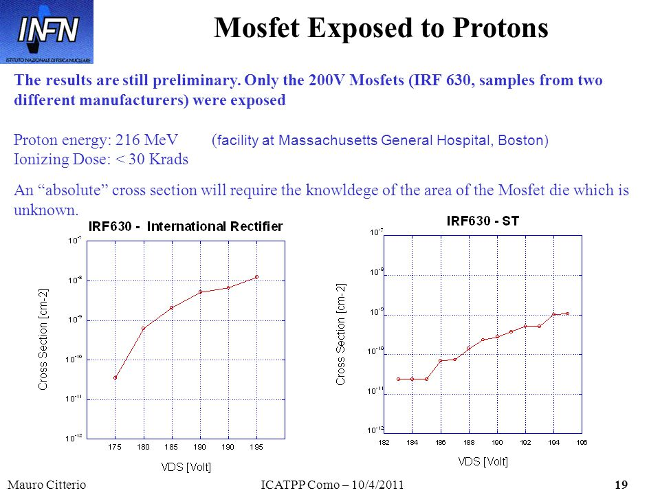 Mauro CitterioICATPP Como – 10/4/201119 Mosfet Exposed to Protons The results are still preliminary. Only the 200V Mosfets (IRF 630, samples from two