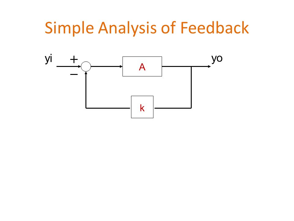 Simple Analysis of Feedback A k yo yi