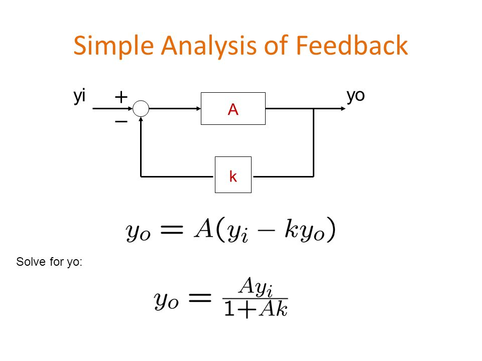 Simple Analysis of Feedback Solve for yo: A k yo yi