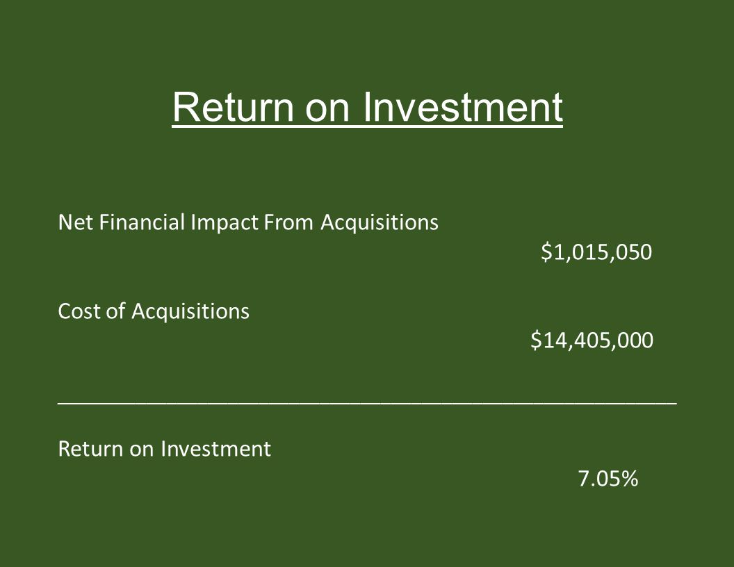 Return on Investment Net Financial Impact From Acquisitions $1,015,050 Cost of Acquisitions $14,405,000 _____________________________________________________________ Return on Investment 7.05%