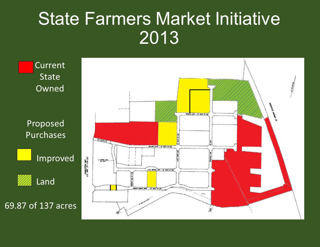 State Farmers Market Initiative 2013 Current State Owned Proposed Purchases Improved Land 69.87 of 137 acres