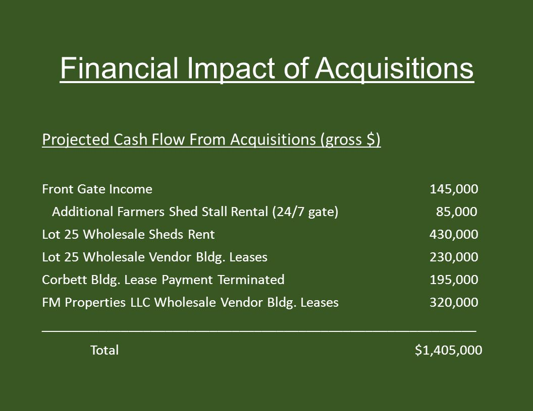 Financial Impact of Acquisitions Projected Cash Flow From Acquisitions (gross $) Front Gate Income 145,000 Additional Farmers Shed Stall Rental (24/7 gate) 85,000 Lot 25 Wholesale Sheds Rent 430,000 Lot 25 Wholesale Vendor Bldg.