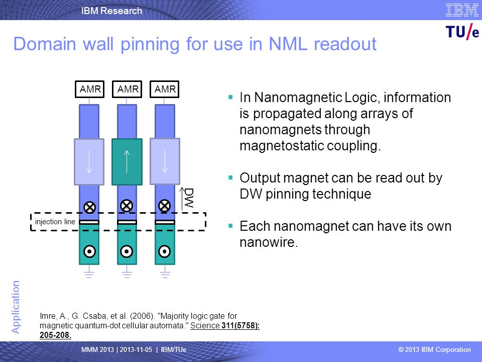 IBM Research MMM 2013 | 2013-11-05 | IBM/TUe © 2013 IBM Corporation AMR Application Domain wall pinning for use in NML readout In Nanomagnetic Logic,