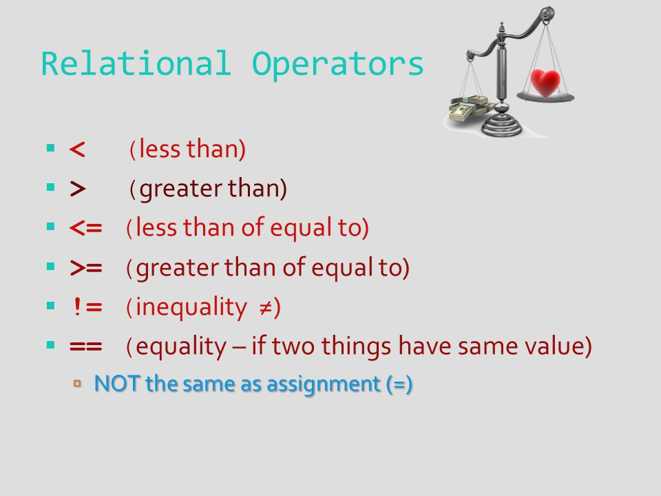 Relational Operators < ( less than) > ( greater than) <= ( less than of equal to) >= ( greater than of equal to) != ( inequality ) == ( equality – if two things have same value) NOT the same as assignment (=) NOT the same as assignment (=)