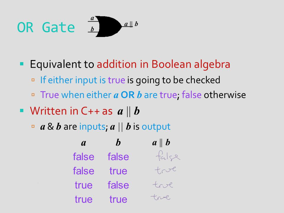 OR Gate Equivalent to addition in Boolean algebra If either input is true is going to be checked True when either a OR b are true; false otherwise Written in C++ as a || b a & b are inputs; a || b is output ab a || b false true false true a b a || b