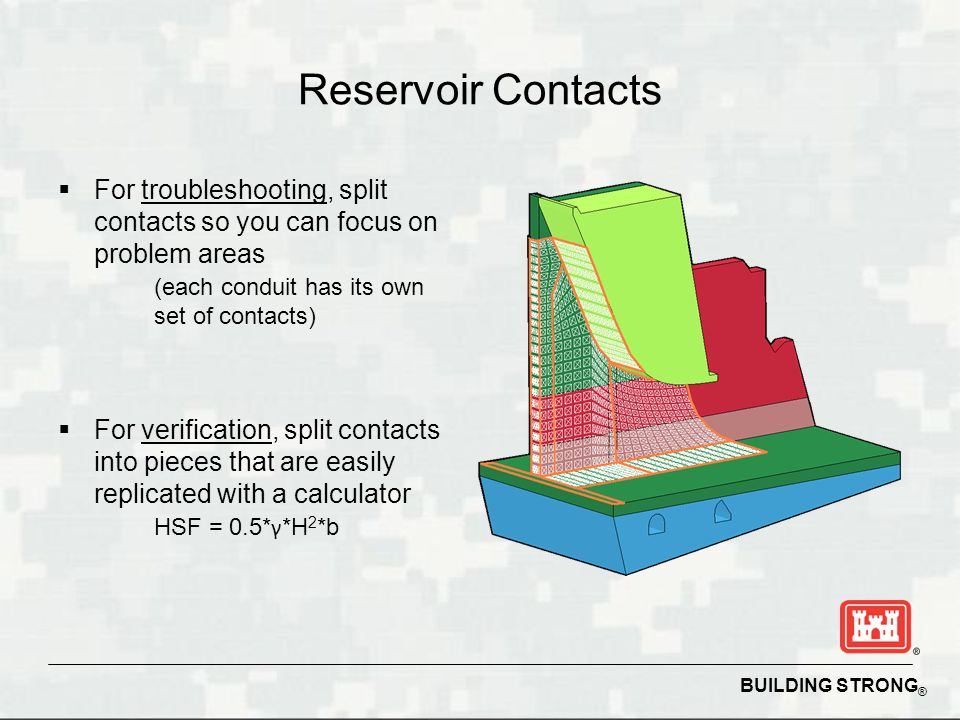 BUILDING STRONG ® Reservoir Contacts For troubleshooting, split contacts so you can focus on problem areas (each conduit has its own set of contacts)