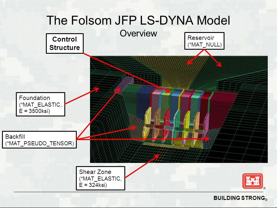 The Folsom JFP LS-DYNA Model Overview Foundation (*MAT_ELASTIC, E = 3500ksi) Shear Zone (*MAT_ELASTIC, E = 324ksi) Backfill (*MAT_PSEUDO_TENSOR) Reser