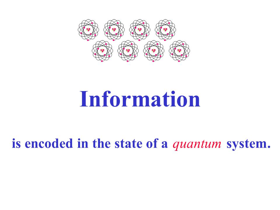 quantum Information is encoded in the state of asystem.