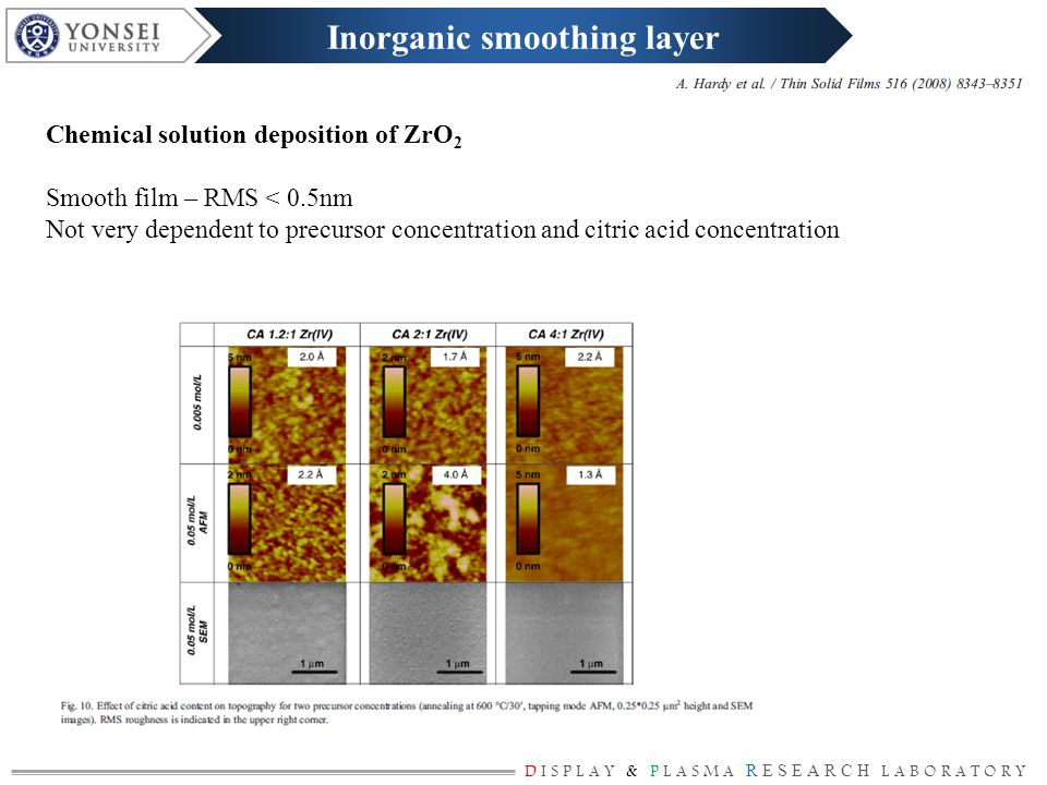 DISPLAY & PLASMA RESEARCH LABORATORY Inorganic smoothing layer Chemical solution deposition of ZrO 2 Smooth film – RMS < 0.5nm Not very dependent to precursor concentration and citric acid concentration
