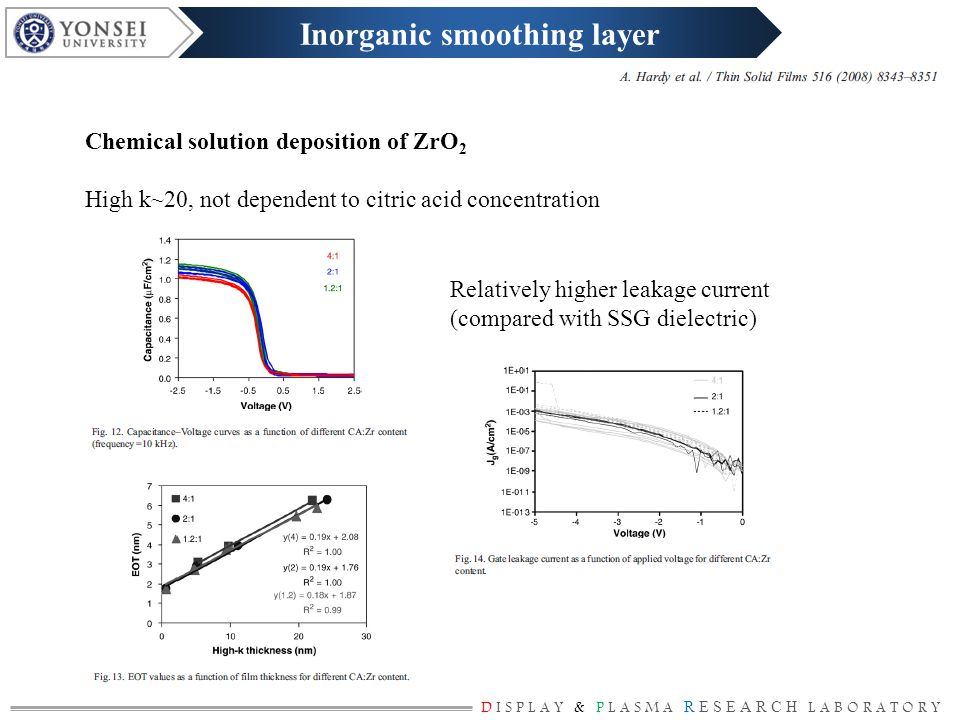 DISPLAY & PLASMA RESEARCH LABORATORY Inorganic smoothing layer Chemical solution deposition of ZrO 2 High k~20, not dependent to citric acid concentration Relatively higher leakage current (compared with SSG dielectric)