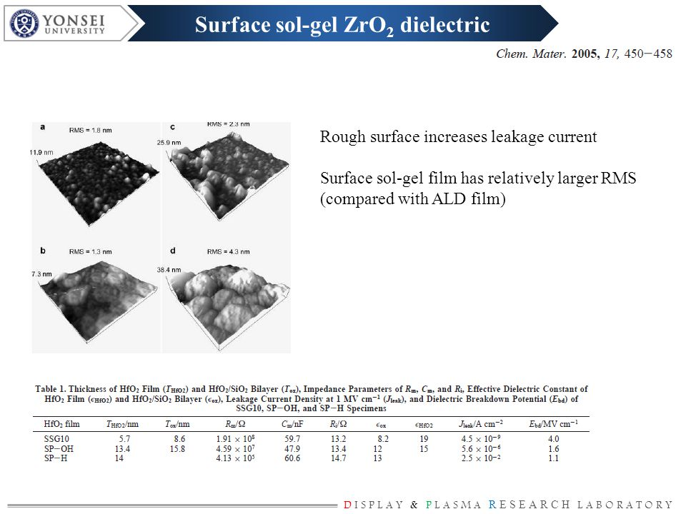 DISPLAY & PLASMA RESEARCH LABORATORY Rough surface increases leakage current Surface sol-gel film has relatively larger RMS (compared with ALD film) Surface sol-gel ZrO 2 dielectric
