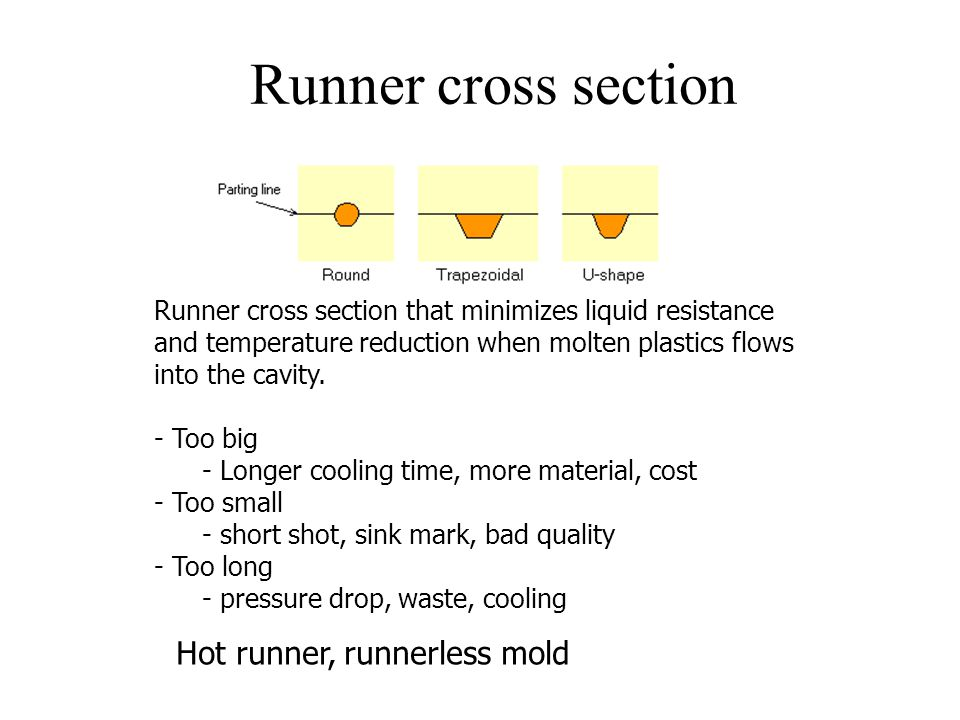 Runner cross section Runner cross section that minimizes liquid resistance and temperature reduction when molten plastics flows into the cavity. - Too