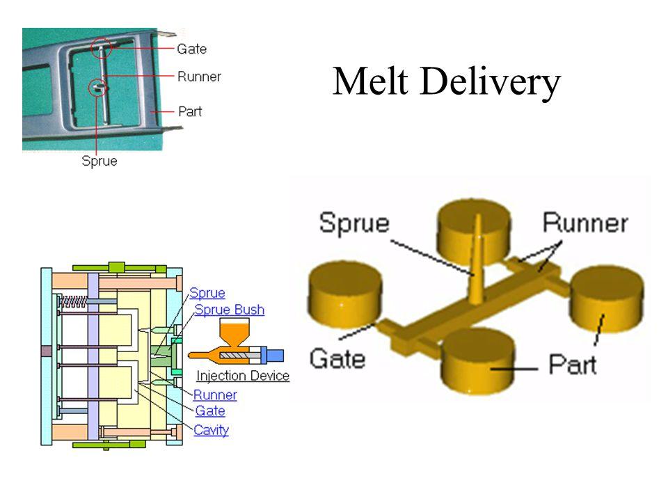 Melt Delivery