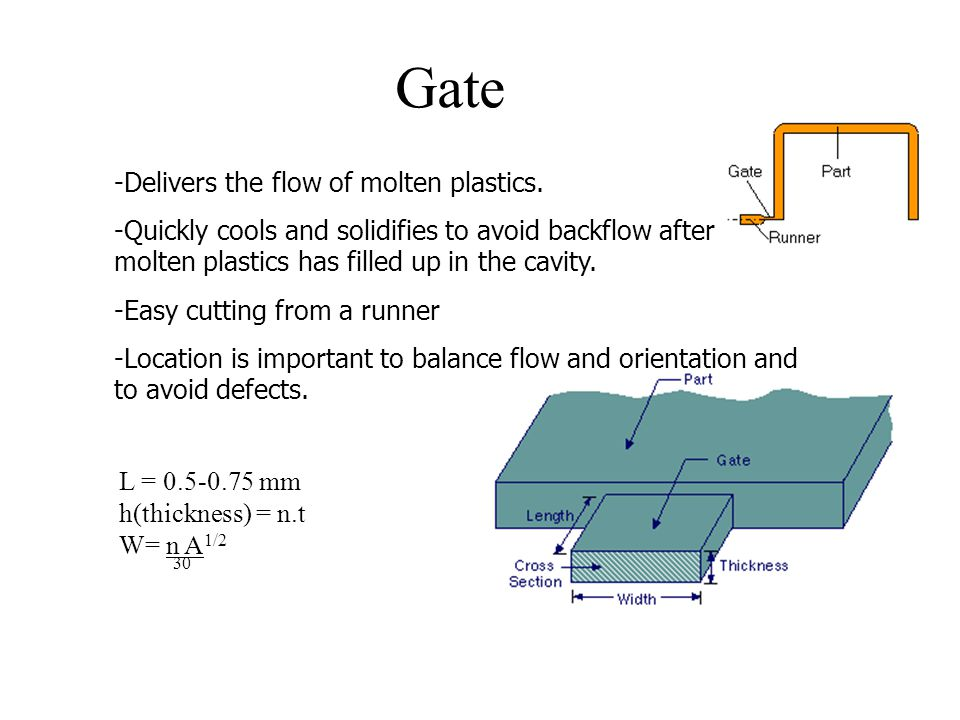 Gate -Delivers the flow of molten plastics. -Quickly cools and solidifies to avoid backflow after molten plastics has filled up in the cavity. -Easy c