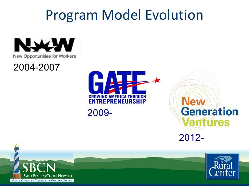 Program Model Evolution 2004-2007 2009- 2012-