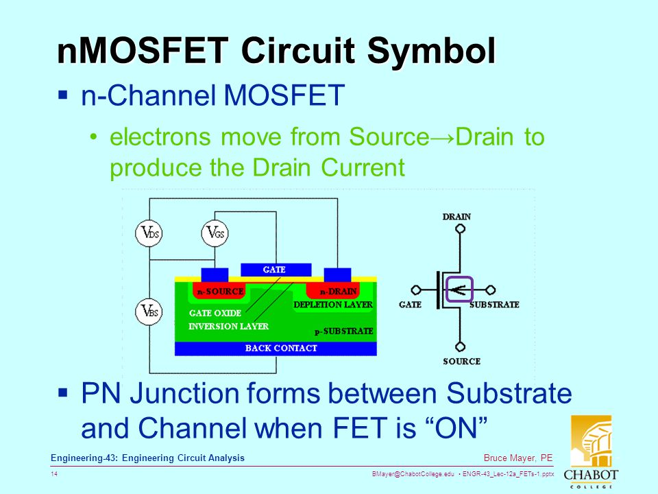 BMayer@ChabotCollege.edu ENGR-43_Lec-12a_FETs-1.pptx 14 Bruce Mayer, PE Engineering-43: Engineering Circuit Analysis nMOSFET Circuit Symbol n-Channel