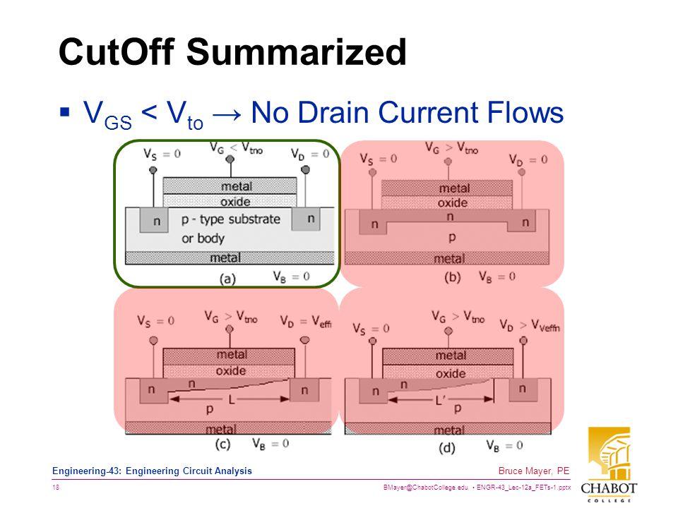 BMayer@ChabotCollege.edu ENGR-43_Lec-12a_FETs-1.pptx 18 Bruce Mayer, PE Engineering-43: Engineering Circuit Analysis CutOff Summarized V GS < V to No