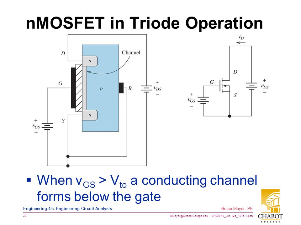 BMayer@ChabotCollege.edu ENGR-43_Lec-12a_FETs-1.pptx 20 Bruce Mayer, PE Engineering-43: Engineering Circuit Analysis nMOSFET in Triode Operation When