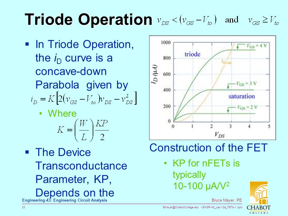BMayer@ChabotCollege.edu ENGR-43_Lec-12a_FETs-1.pptx 23 Bruce Mayer, PE Engineering-43: Engineering Circuit Analysis Triode Operation In Triode Operat