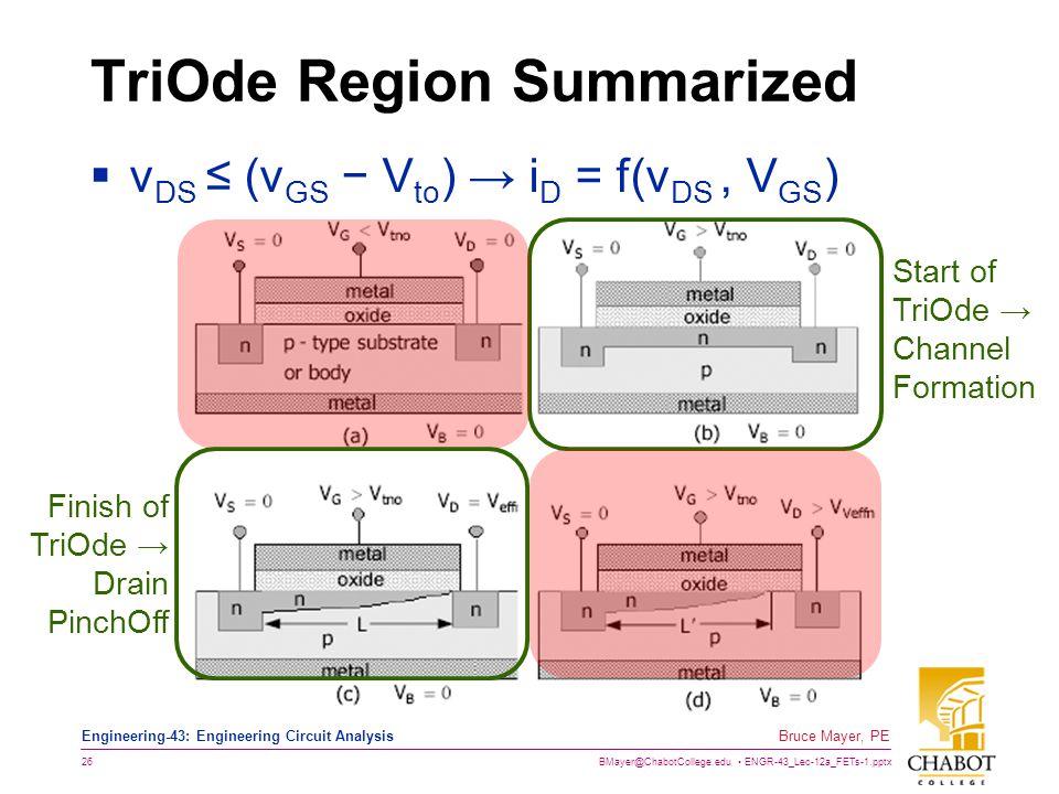 BMayer@ChabotCollege.edu ENGR-43_Lec-12a_FETs-1.pptx 26 Bruce Mayer, PE Engineering-43: Engineering Circuit Analysis TriOde Region Summarized v DS (v