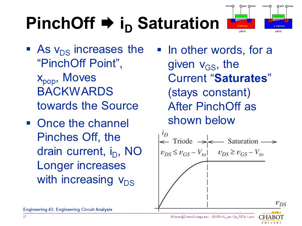 BMayer@ChabotCollege.edu ENGR-43_Lec-12a_FETs-1.pptx 27 Bruce Mayer, PE Engineering-43: Engineering Circuit Analysis PinchOff i D Saturation As v DS i
