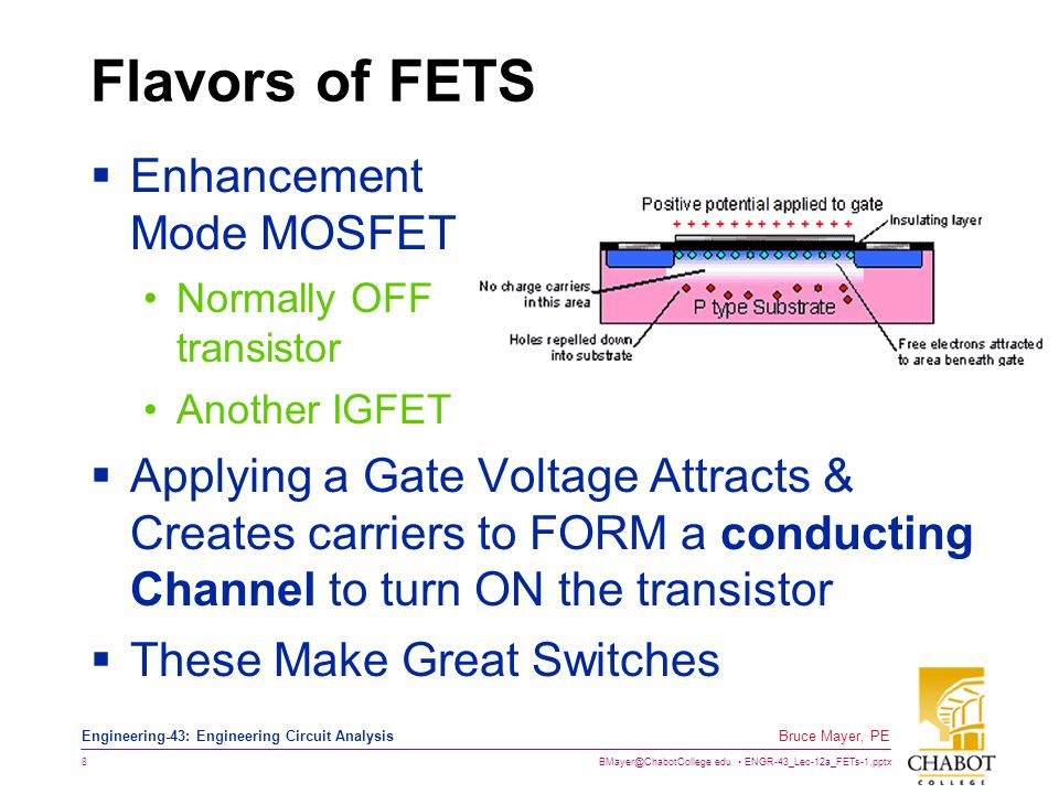 BMayer@ChabotCollege.edu ENGR-43_Lec-12a_FETs-1.pptx 9 Bruce Mayer, PE Engineering-43: Engineering Circuit Analysis MOSFET What does that mean.