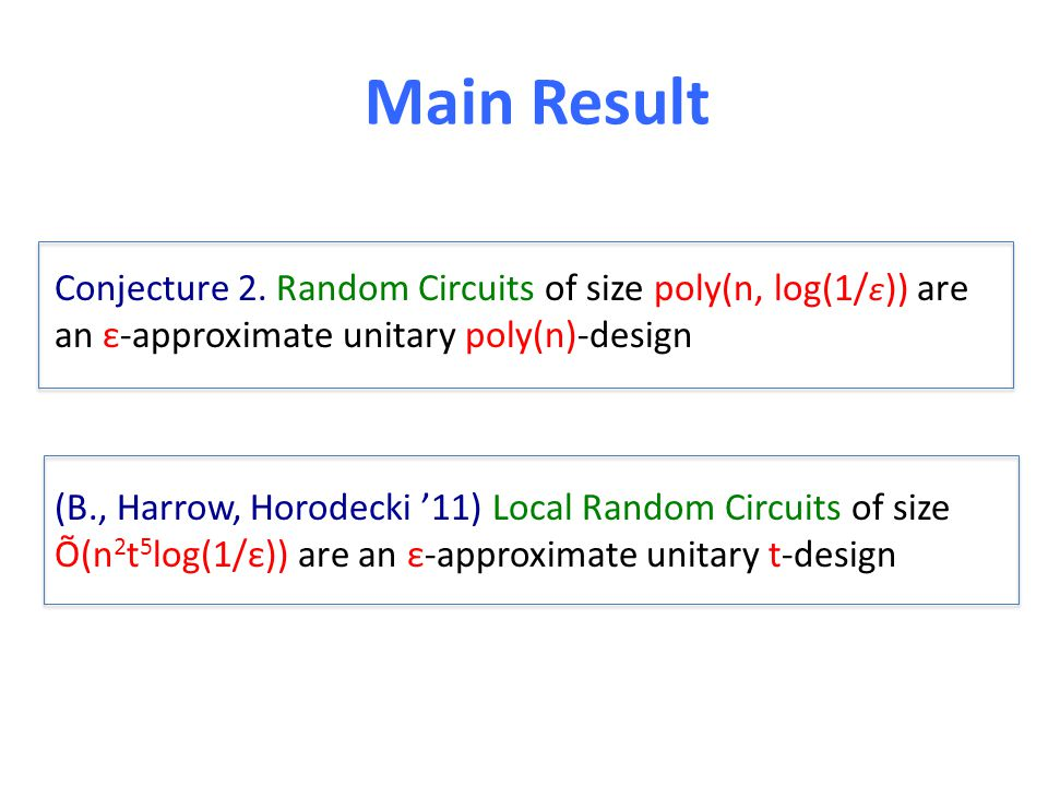 Main Result Conjecture 2.