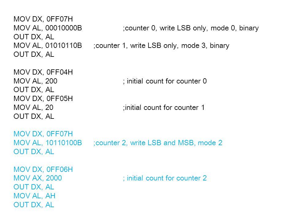MOV DX, 0FF07H MOV AL, 00010000B ;counter 0, write LSB only, mode 0, binary OUT DX, AL MOV AL, 01010110B ;counter 1, write LSB only, mode 3, binary OU