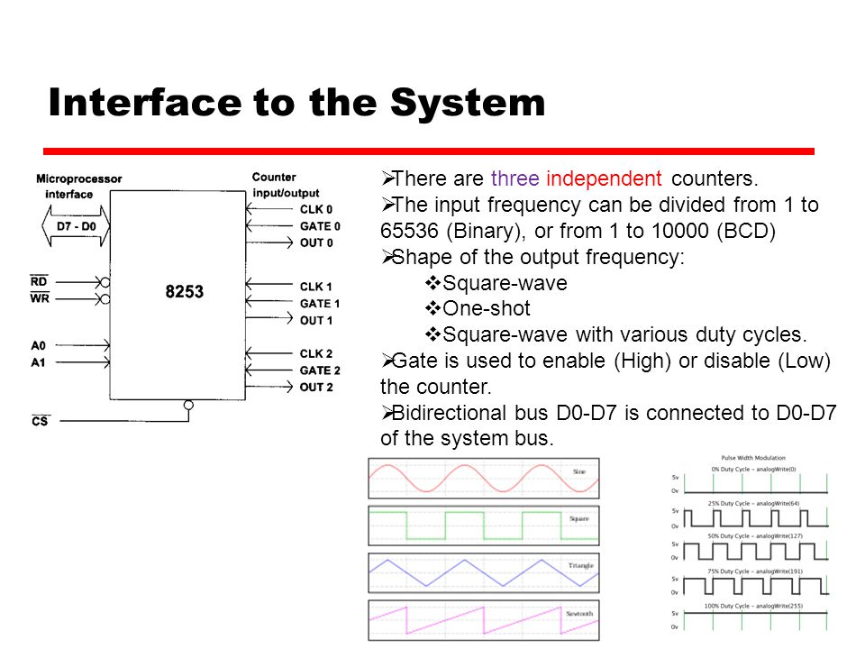 Interface to the System There are three independent counters. The input frequency can be divided from 1 to 65536 (Binary), or from 1 to 10000 (BCD) Sh