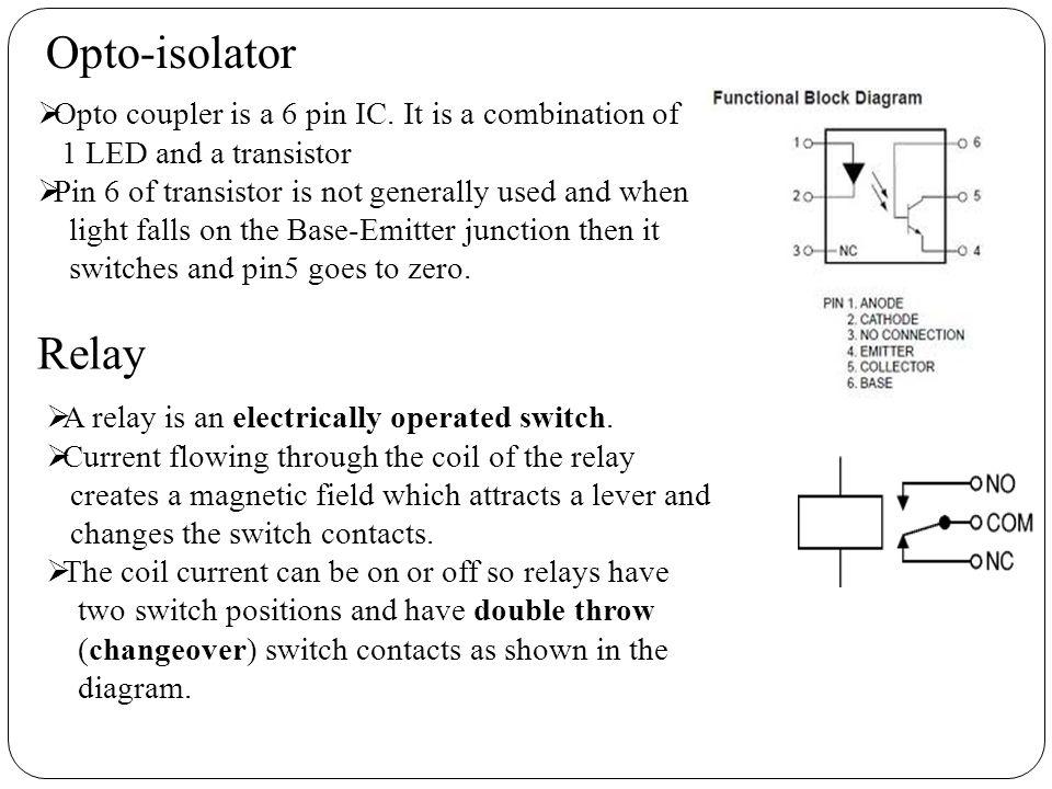 Opto-isolator Opto coupler is a 6 pin IC.