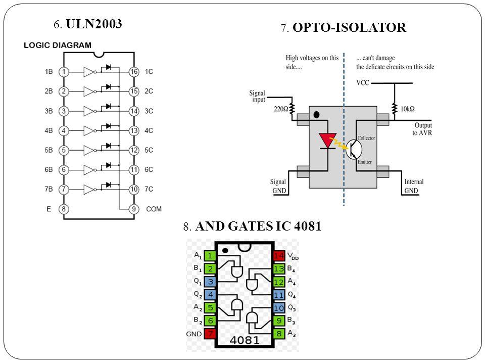 6. ULN2003 7. OPTO-ISOLATOR 8. AND GATES IC 4081