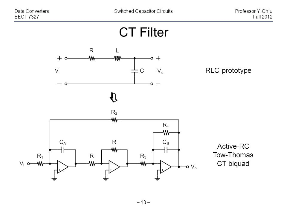 CT Filter – 13 – Data ConvertersSwitched-Capacitor CircuitsProfessor Y. Chiu EECT 7327Fall 2012 RLC prototype Active-RC Tow-Thomas CT biquad
