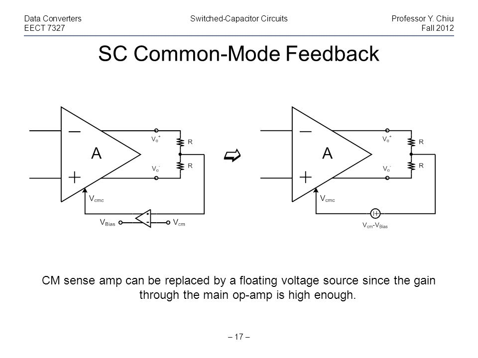 SC Common-Mode Feedback – 17 – Data ConvertersSwitched-Capacitor CircuitsProfessor Y. Chiu EECT 7327Fall 2012 CM sense amp can be replaced by a floati
