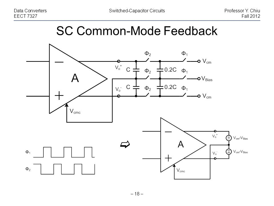 SC Common-Mode Feedback – 18 – Data ConvertersSwitched-Capacitor CircuitsProfessor Y. Chiu EECT 7327Fall 2012