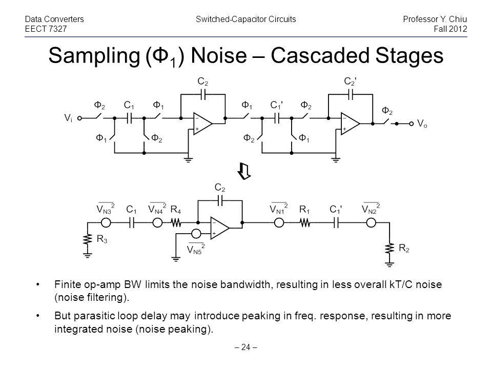 Sampling (Ф 1 ) Noise – Cascaded Stages – 24 – Data ConvertersSwitched-Capacitor CircuitsProfessor Y. Chiu EECT 7327Fall 2012 Finite op-amp BW limits
