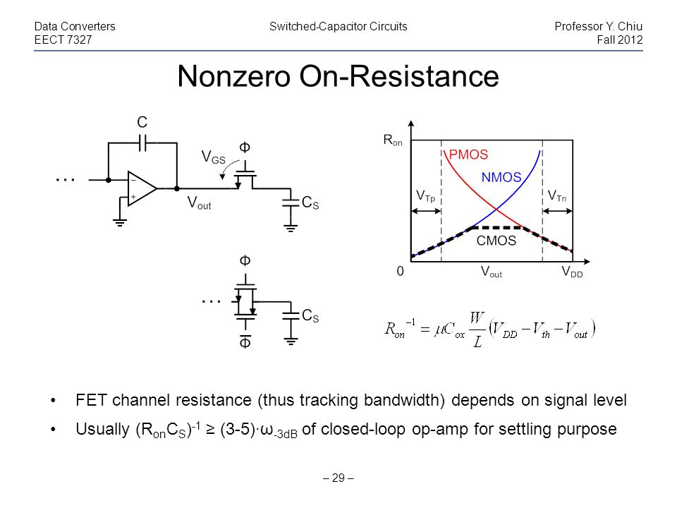 Nonzero On-Resistance – 29 – Data ConvertersSwitched-Capacitor CircuitsProfessor Y. Chiu EECT 7327Fall 2012 FET channel resistance (thus tracking band