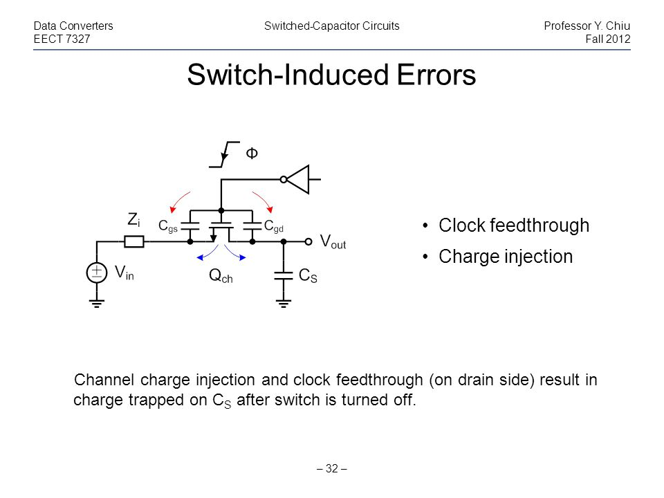 Switch-Induced Errors – 32 – Data ConvertersSwitched-Capacitor CircuitsProfessor Y. Chiu EECT 7327Fall 2012 Channel charge injection and clock feedthr