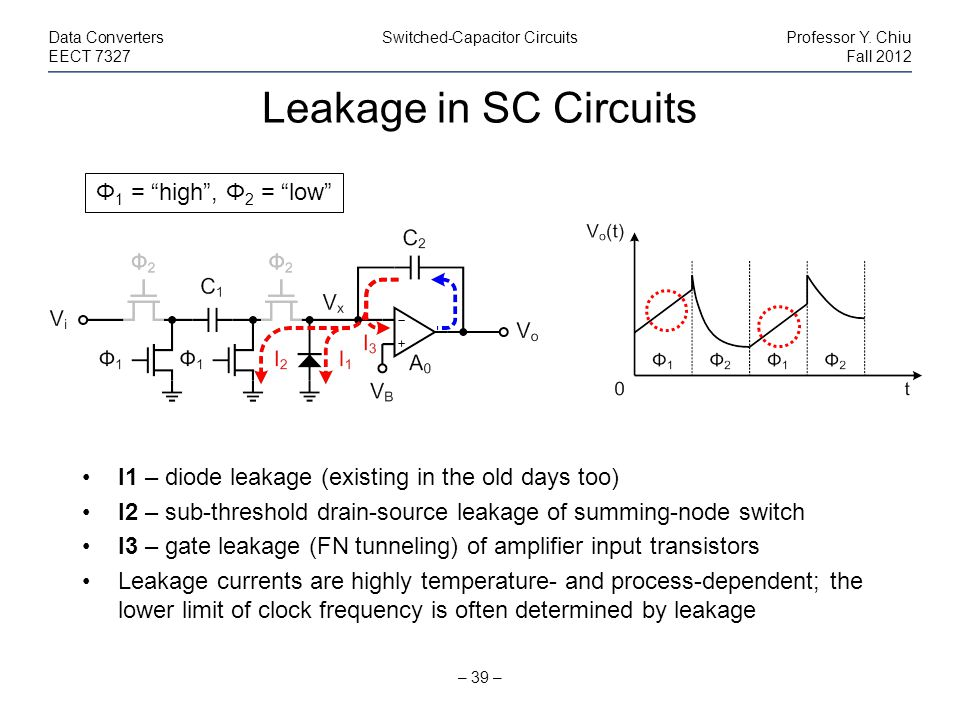 Leakage in SC Circuits – 39 – Data ConvertersSwitched-Capacitor CircuitsProfessor Y. Chiu EECT 7327Fall 2012 I1 – diode leakage (existing in the old d