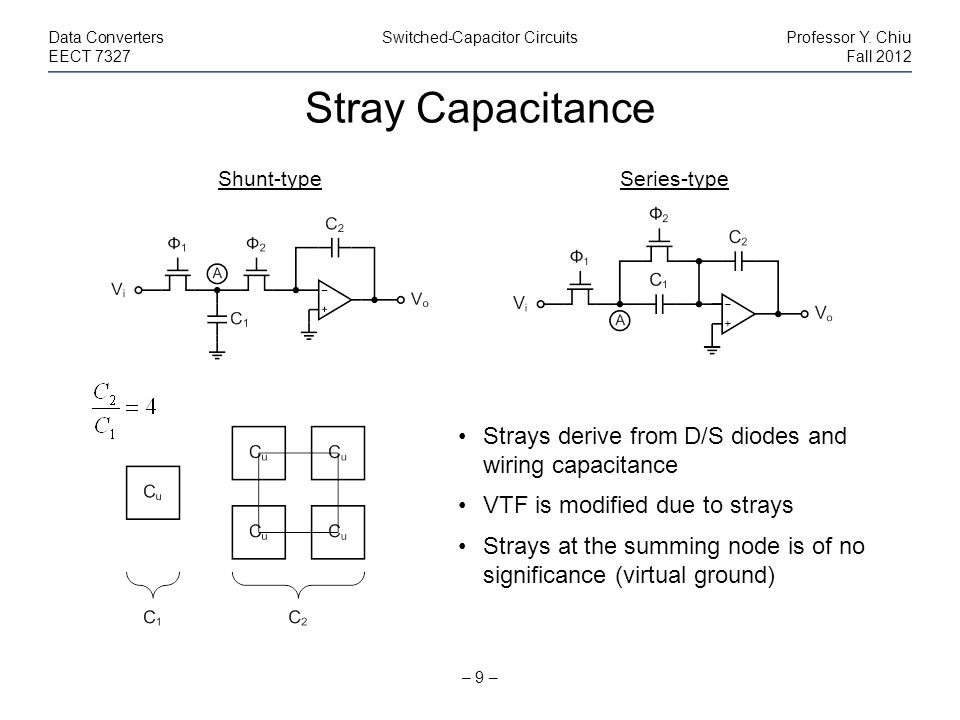 Stray Capacitance – 9 – Data ConvertersSwitched-Capacitor CircuitsProfessor Y. Chiu EECT 7327Fall 2012 Series-typeShunt-type Strays derive from D/S di