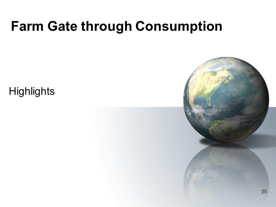 Farm Gate through Consumption Highlights 25