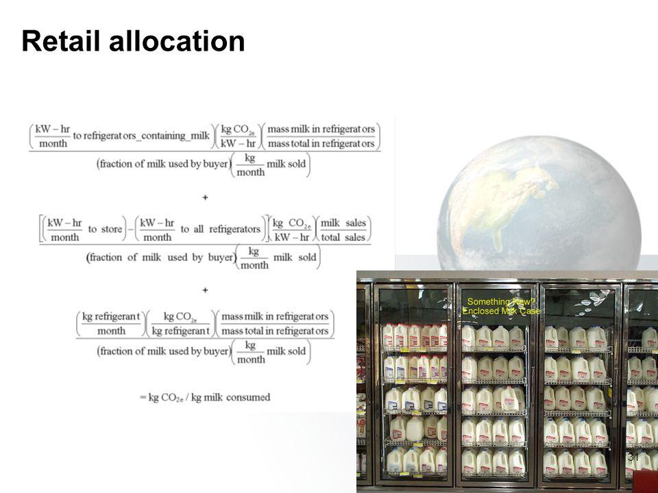 Retail allocation 31