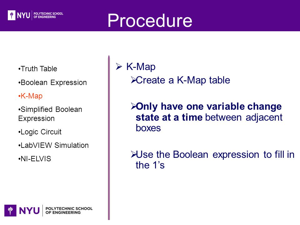 Procedure K-Map Create a K-Map table Only have one variable change state at a time between adjacent boxes Use the Boolean expression to fill in the 1s