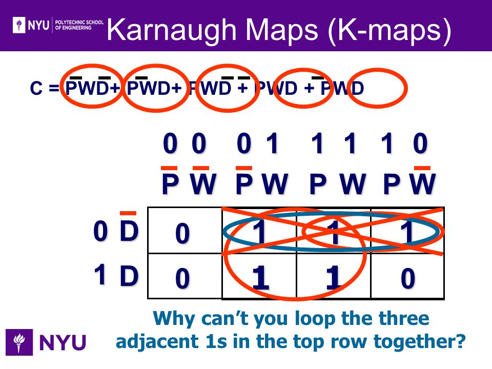 W Karnaugh Maps (K-maps) C = PWD+ PWD+ PWD + PWD + PWD PPPPWWW D D 1 1 1 11 _ Why cant you switch PW and PW? 0 1 Why cant you loop the three adjacent